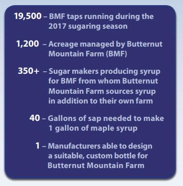 butternut-mountain-stats